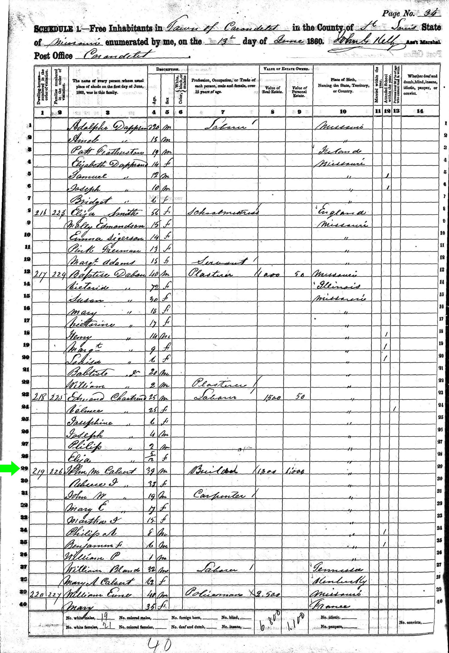 Rdfulks genealogy for john melvin calvert view this document full documents or aiddatafo Images