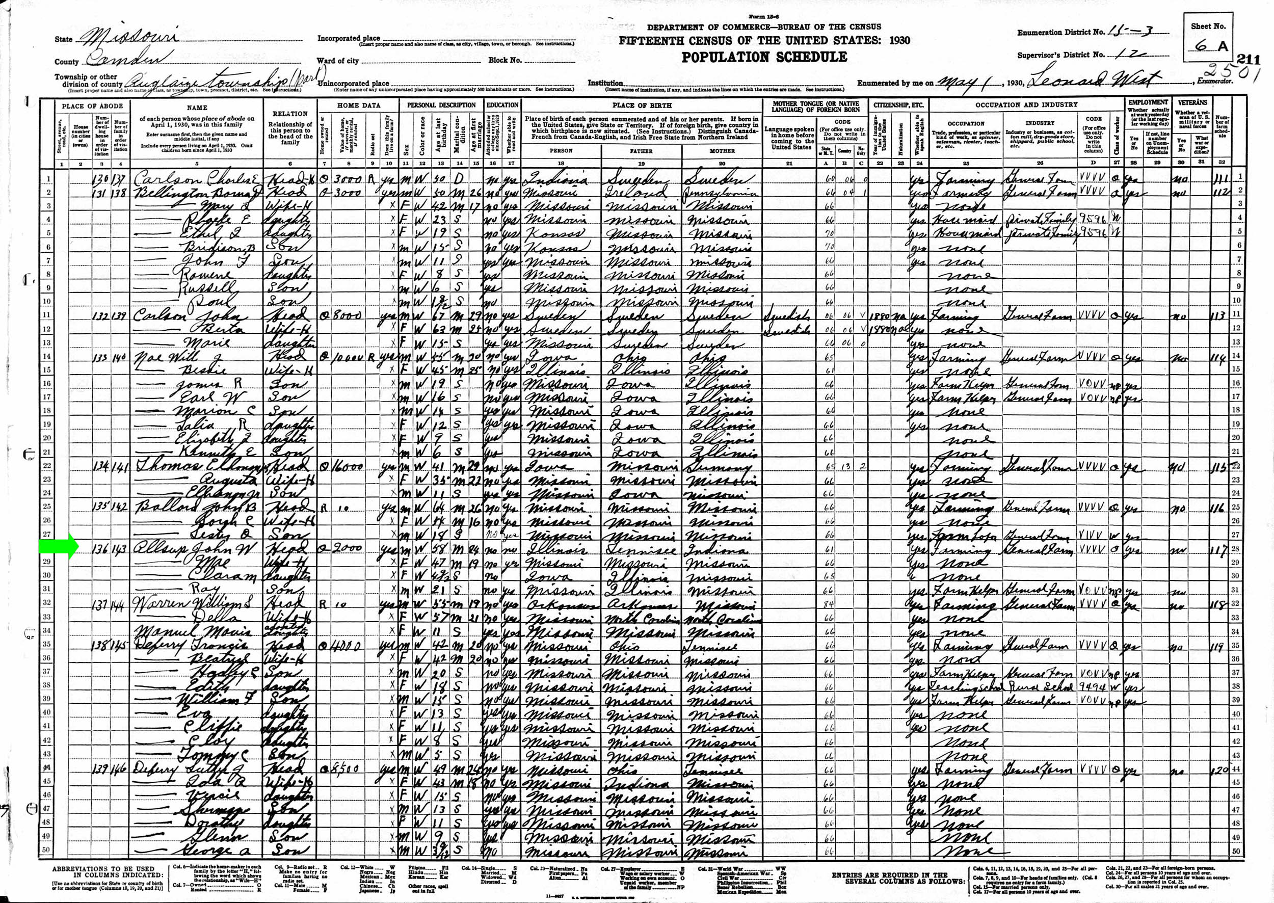 Rdfulks genealogy for john william allsup view this document full documents or aiddatafo Images
